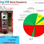 Sparkling ICE doubles Red 40 content