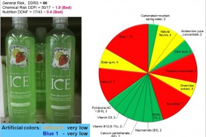 Sparkling Ice: What zero calories come with