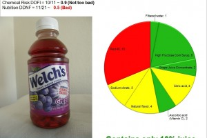 Welch's Grape Juice Drink is NOT juice