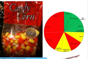 Halloween treats to avoid: Candy Corn