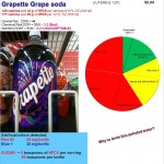Grapette Soda: Another chemical terrorism threat