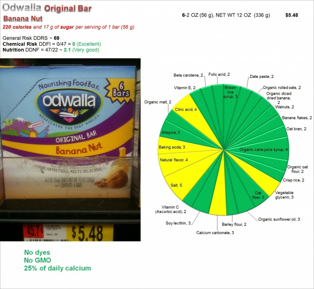 Odwalla Banana Nut Bar: Risk and Nutrition