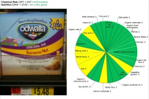 Odwalla Food Bars: The brand you can trust