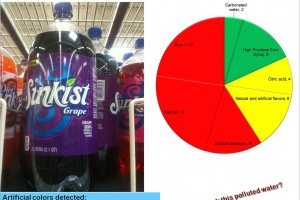 Sunkist Grape Soda: Domestic food terrorism in the act