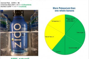 ZICO Coconut Water: A natural sports drink