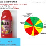 You decide: FUZE Berry Punch