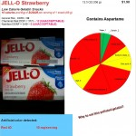 Why let Jell-O terrorize your health?