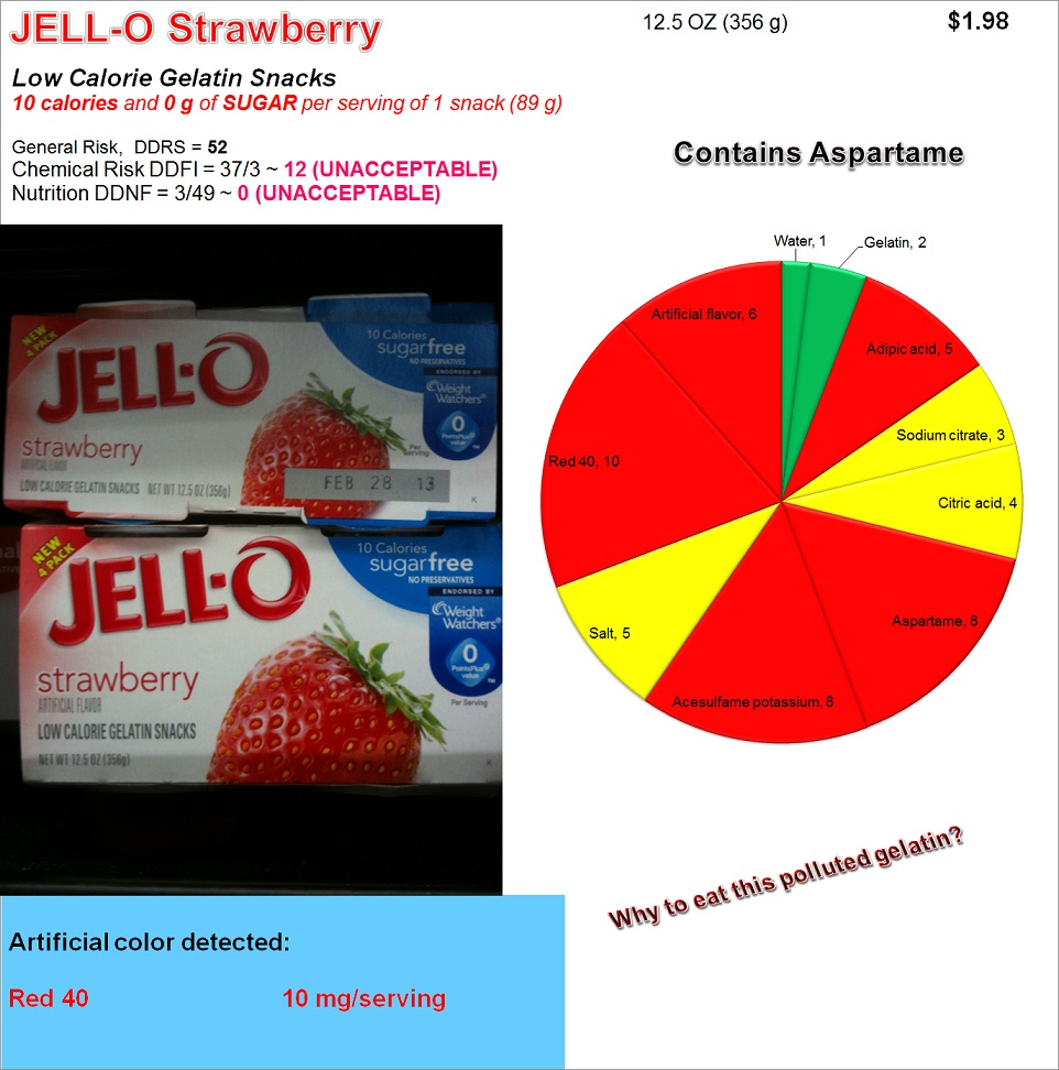 Jell-O Strawberry: Risk, Nutrition and Dye Content