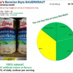 Delicious Bavarian Style Sauerkraut and the Recipe