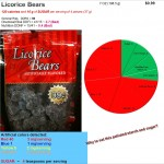 Licorice Bears: How dare you lying to children?