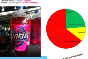 Sunkist Strawberry soda: Another red swill