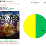 Tostitos Scoops: Nothing artificial