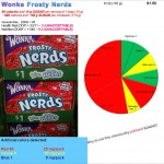 Wonka Frosty Nerds: Another chemical candy