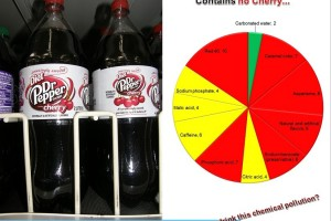 Diet Dr Pepper Cherry: More chemicals in your blood
