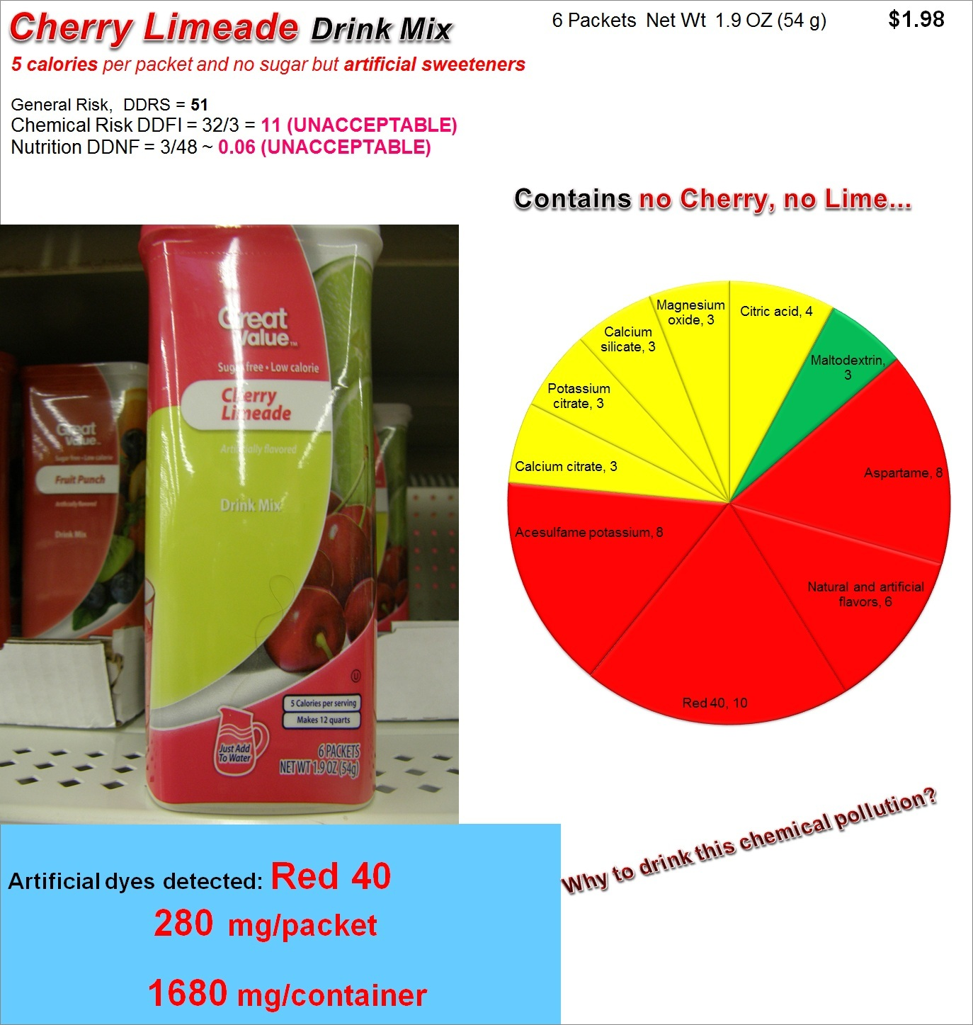 Great Value Cherry Limeade Drink Mix: Risk, Nutrition and Dye Content