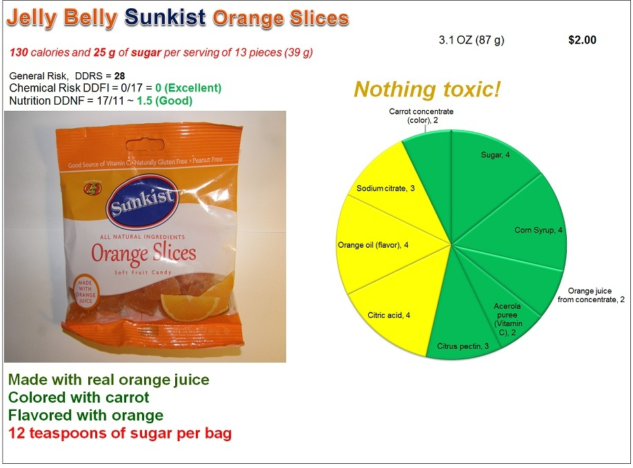 fruits to eat for healthy skin sunkist fruit gems