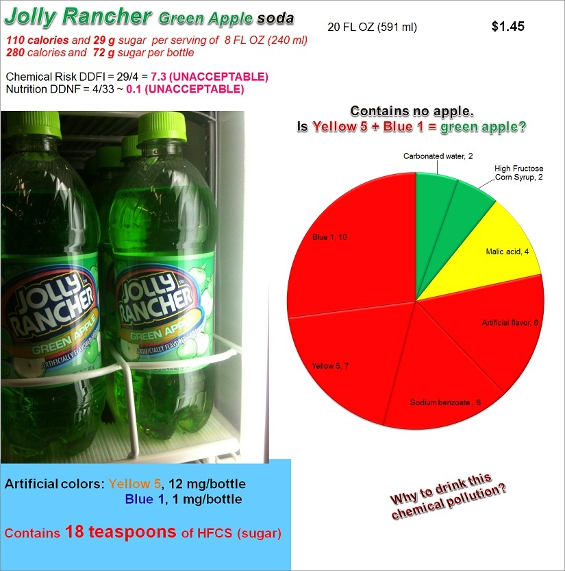 Jolly Rancger Green Apple soda: Risk, Nutrition and Dye Content