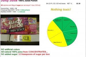 Juicy Juice is not bad for children