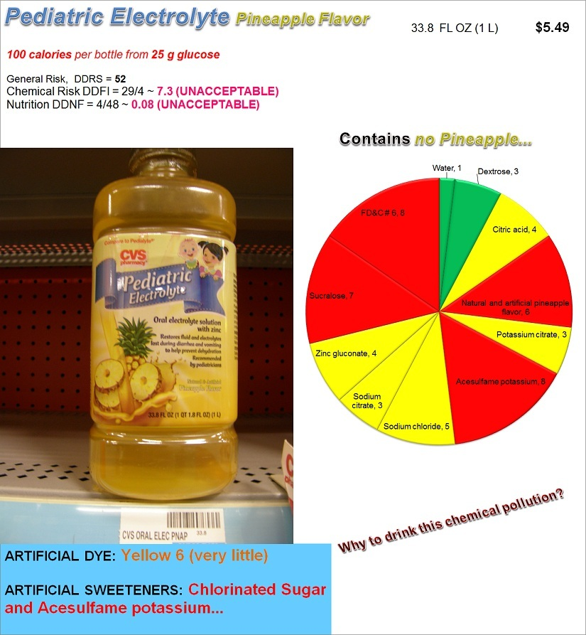 Pediatric Electrolyte Pineapple: Risk, Nutrition and Dyes