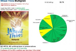 Wheat Thins Multigrain: Good news