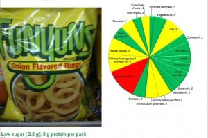 Funyuns Onion Rings: Food imitation from Frito-Lay