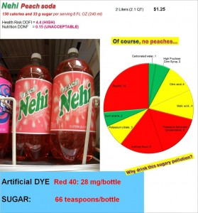 Nehi Peach soda: Risk, Nutrition and Dye Content
