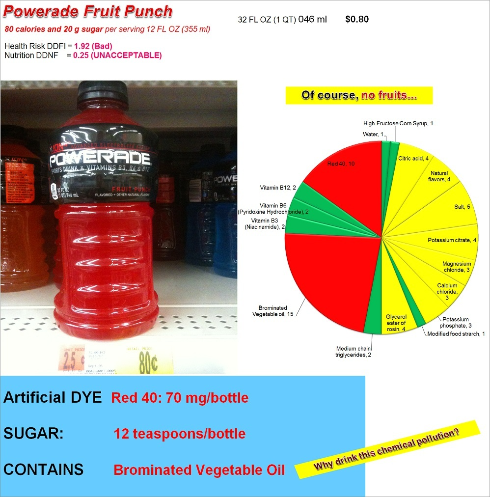 compare water gatorade and powerade Sports drinks, gatorade, powerade, vitamin sports drinks, gatorade, powerade, vitamin water, or and calories and are not the best option for proper hydration.