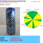 Blue Energy drink with unknown amount of caffeine