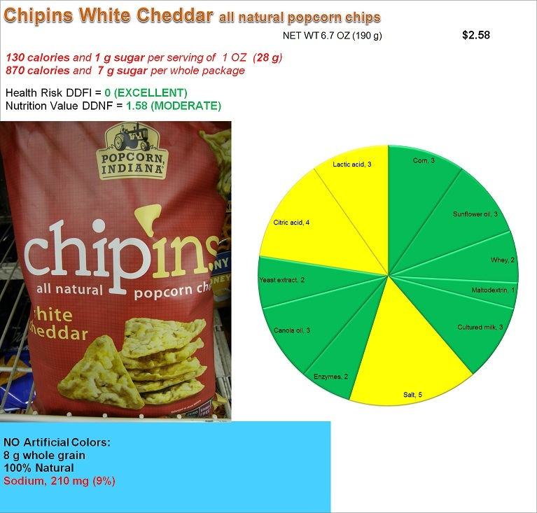Chipins White Cheddar popcorn chips: Risk and Nutrition