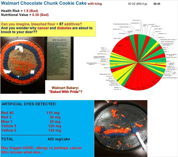 Chocolate Chunk Cookie Cake: Risk, Nutrition and Dye Content