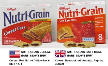 Artificial colors for the USA and natural for the Great Britain