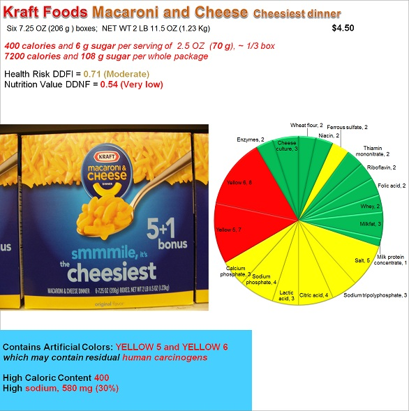 Kraft Foods Macaroni and Cheese dinner: Risk,  Nutrition and Dyes