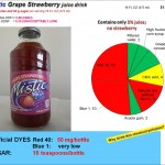 "Mistic ""juice"" drink: Another swill for slaves"