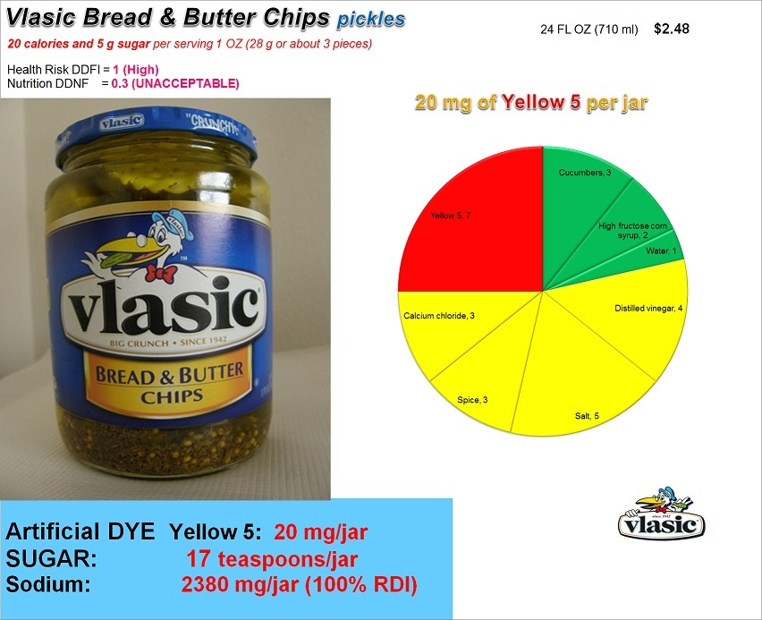 Vlasic Bread and Butter Chips pickles: Risk, Nutrition and Dye Content