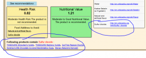 Dye Diet Calculator: Food additives to avoid