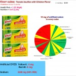 Knorr bouillon cubes: A pinch of chemicals to American meal