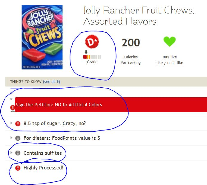 Fooducate result for Jolly Rancher