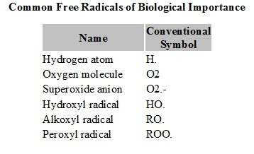 Common Free Radicals of Biological Importance