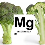 Why magnesium is important