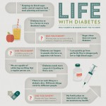 What to Know From Diabetic Bloggers